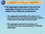 aggregate demand and expenditures