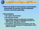 aggregate expenditure and income