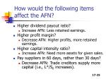 how would the following items affect the afn