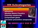 hm subcategories