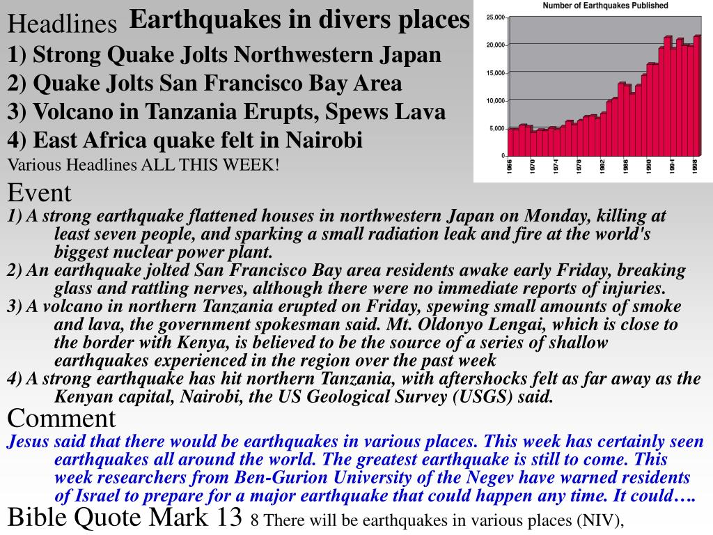 Earthquakes in divers places
