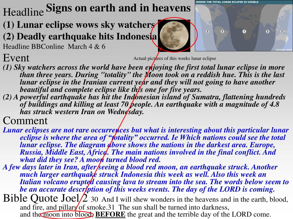 Signs on earth and in heavens