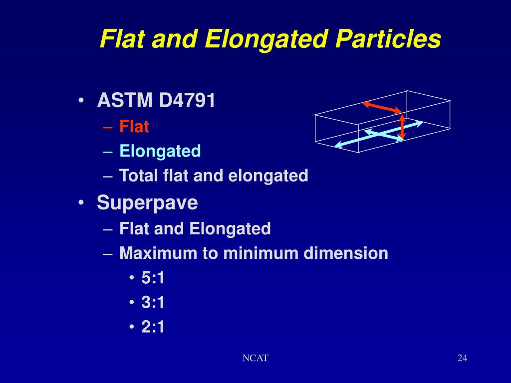 Flat and Elongated Particles
