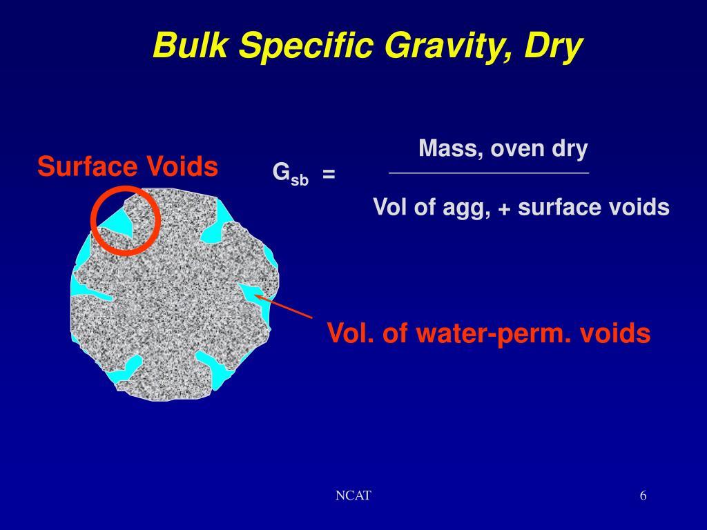 Bulk Specific Gravity, Dry