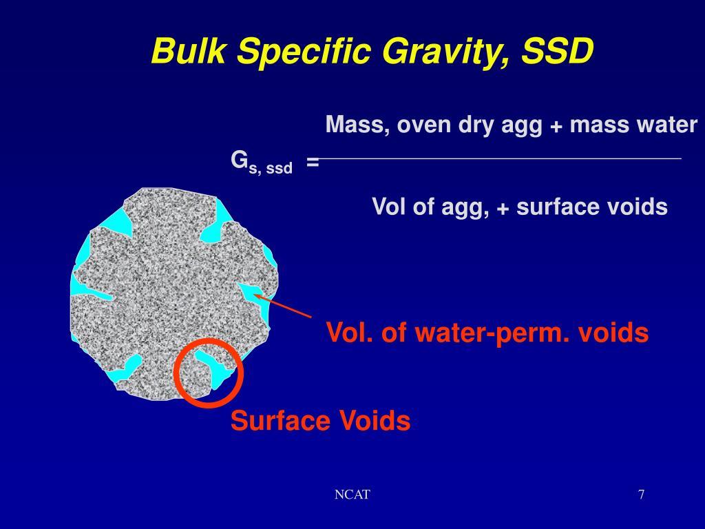 Bulk Specific Gravity, SSD