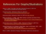 references for graphs illustrations