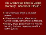 the greenhouse effect global warming what does it mean