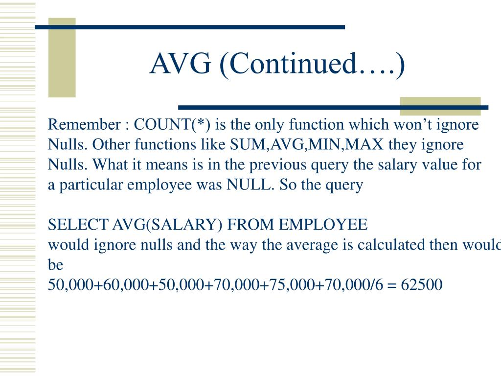 AVG (Continued….)