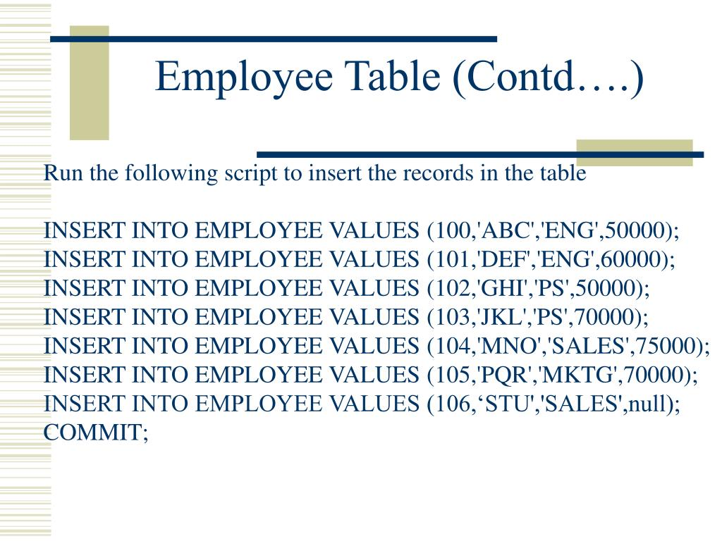 Employee Table (Contd….)