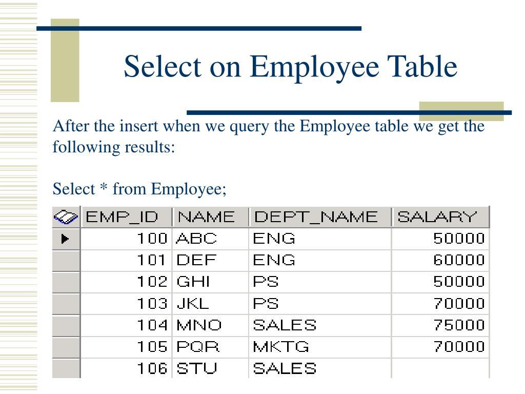 Select on Employee Table