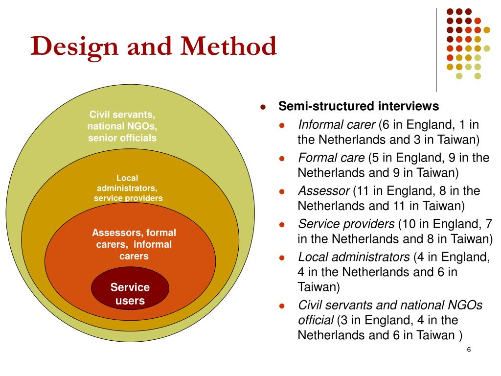 Civil servants, national NGOs, senior officials
