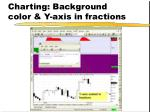 charting background color y axis in fractions