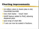 charting improvements