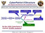 cyberpatriot ii structure the largest simultaneous hs competition ever