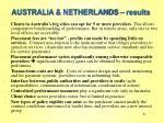 australia netherlands results