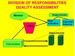 division of responsibilities quality assessment