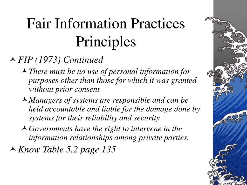 Fair Information Practices Principles
