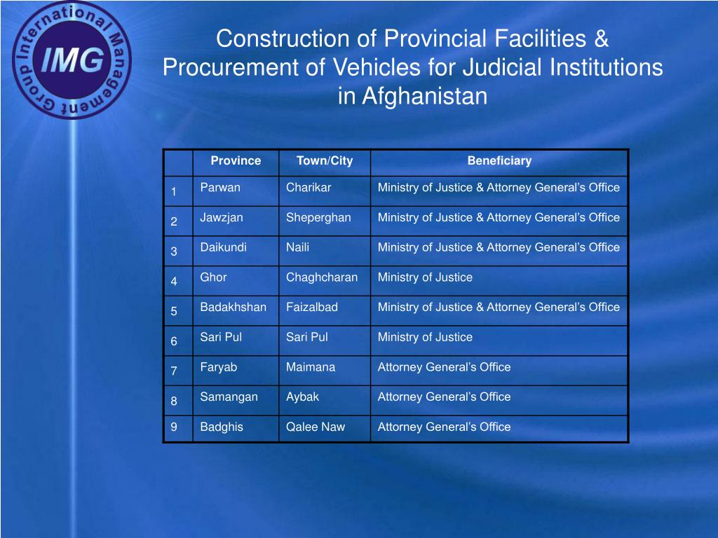 Construction of Provincial Facilities & Procurement of Vehicles for Judicial Institutions in Afghanistan