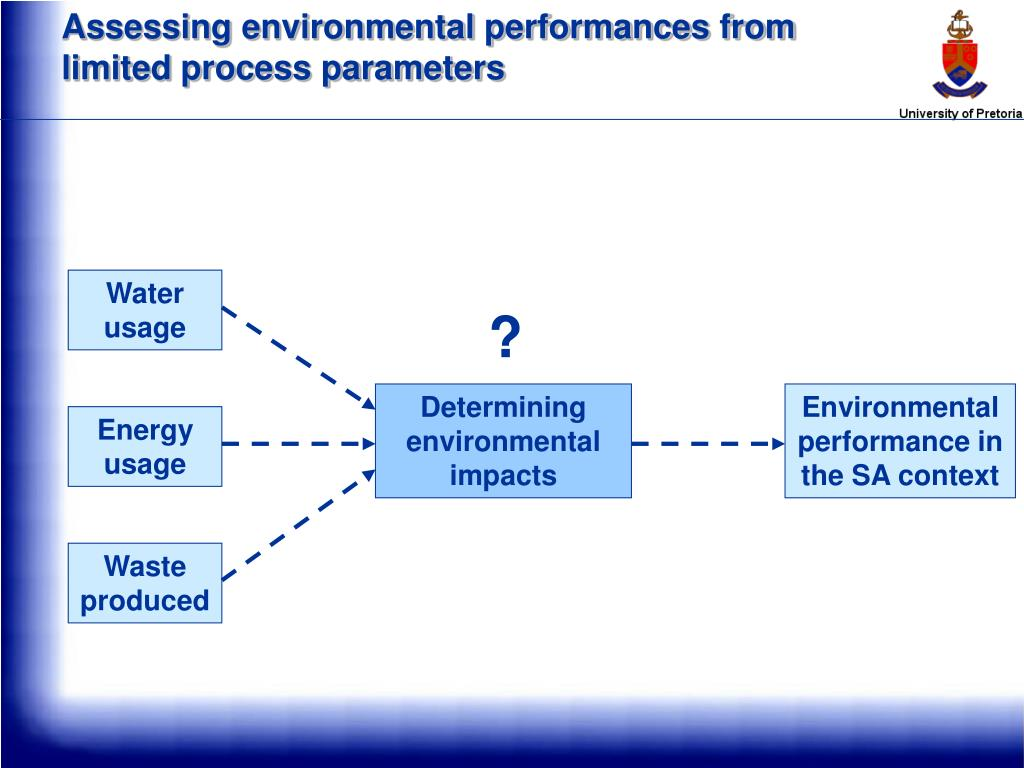 Assessing environmental performances from limited process parameters