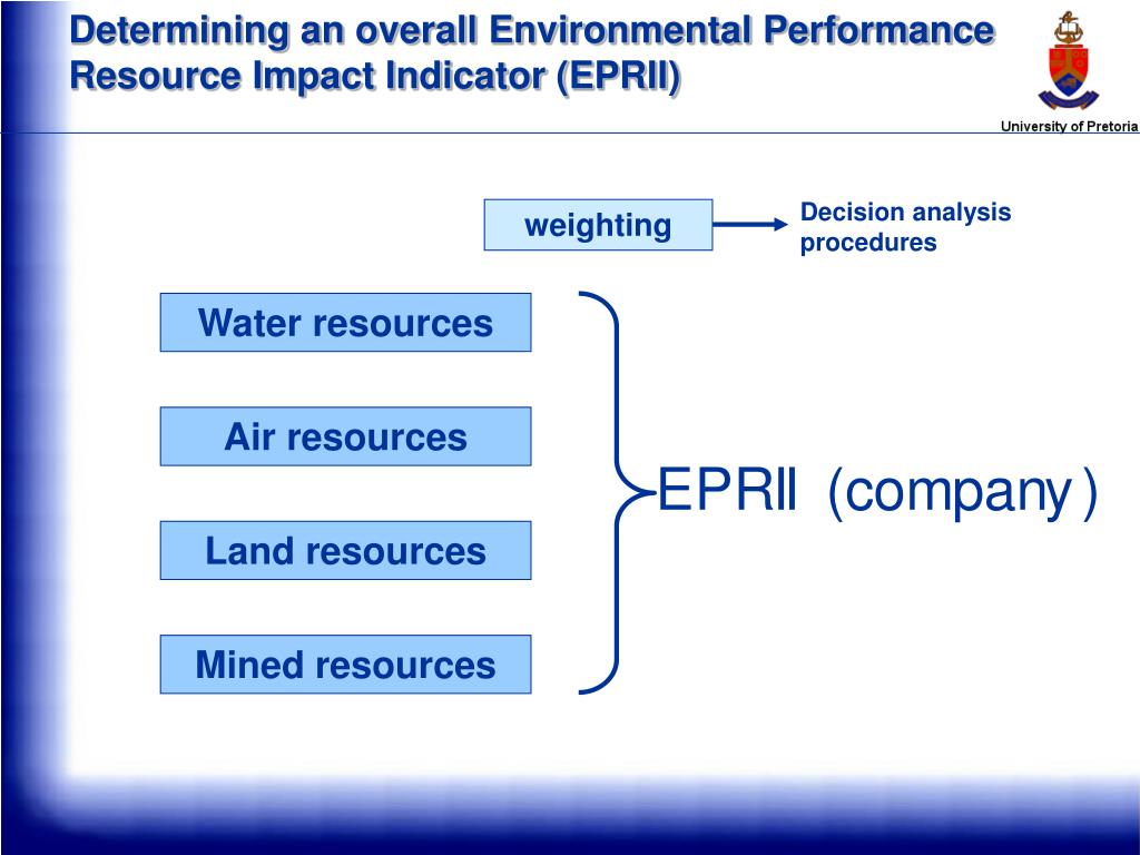 Determining an overall Environmental Performance Resource Impact Indicator (EPRII)