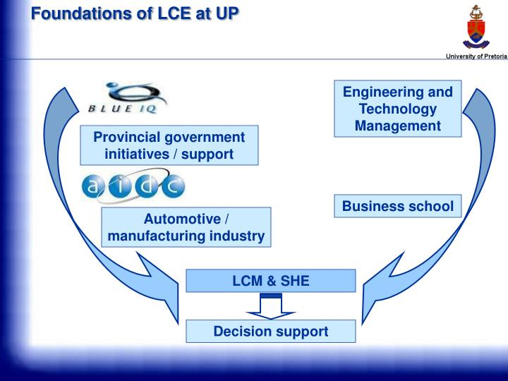 Foundations of lce at up