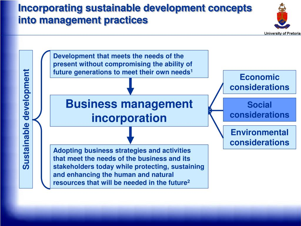 Incorporating sustainable development concepts into management practices