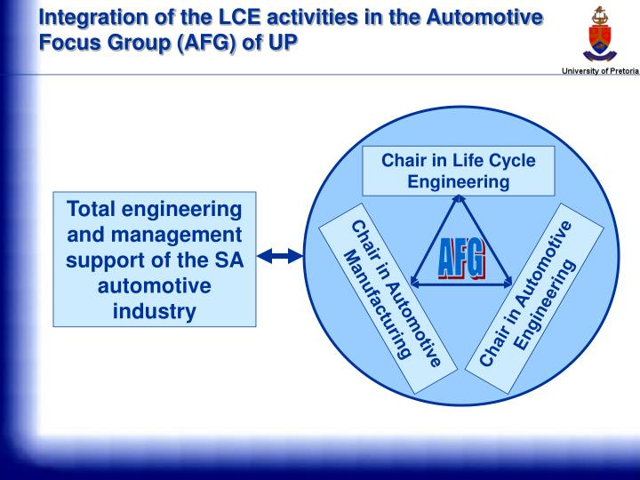 Integration of the lce activities in the automotive focus group afg of up