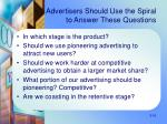 advertisers should use the spiral to answer these questions