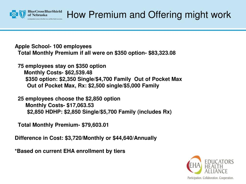 How Premium and Offering might work