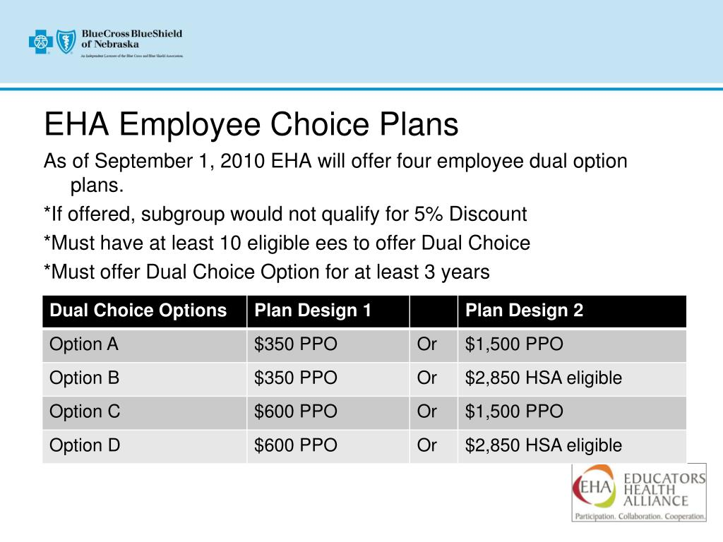 EHA Employee Choice Plans