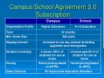 campus school agreement 3 0 subscription