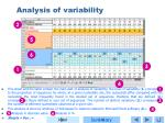 analysis of variability