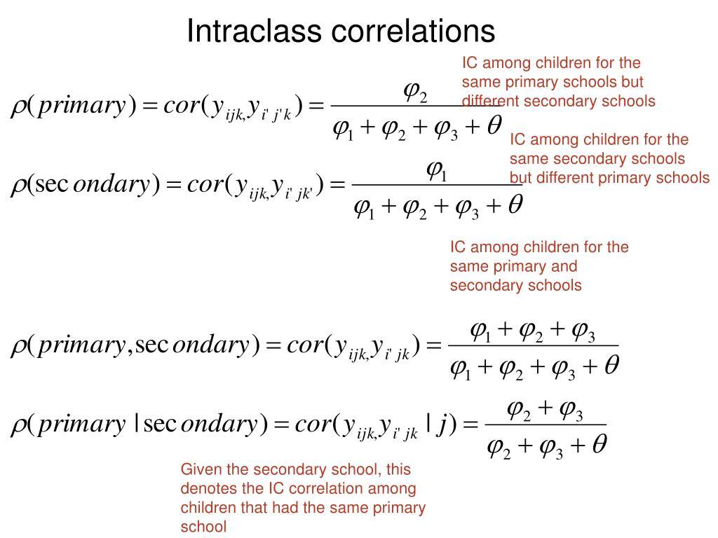 Intraclass correlations
