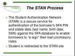 the stan process