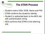 the stan process22