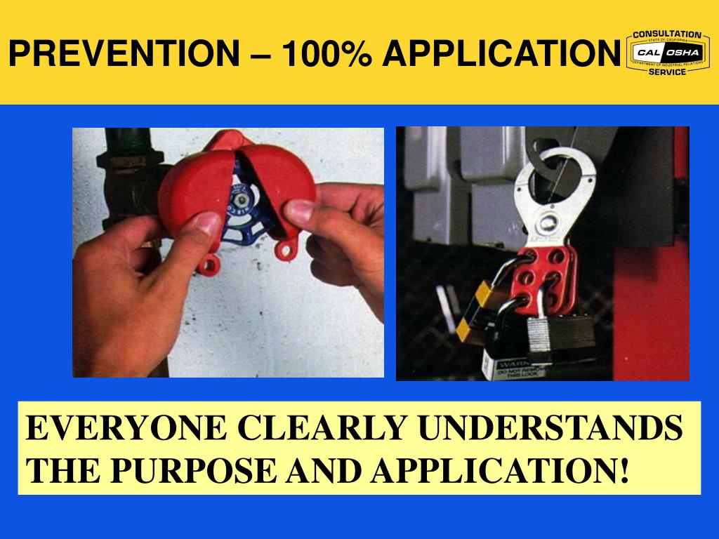 PREVENTION – 100% APPLICATION
