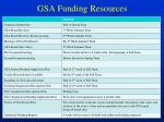 gsa funding resources