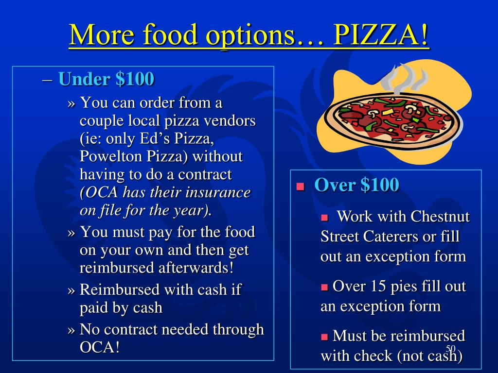 More food options… PIZZA!