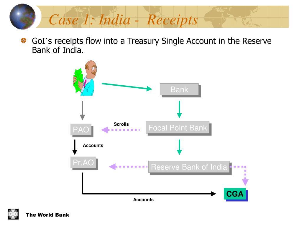 Case 1: India -  Receipts