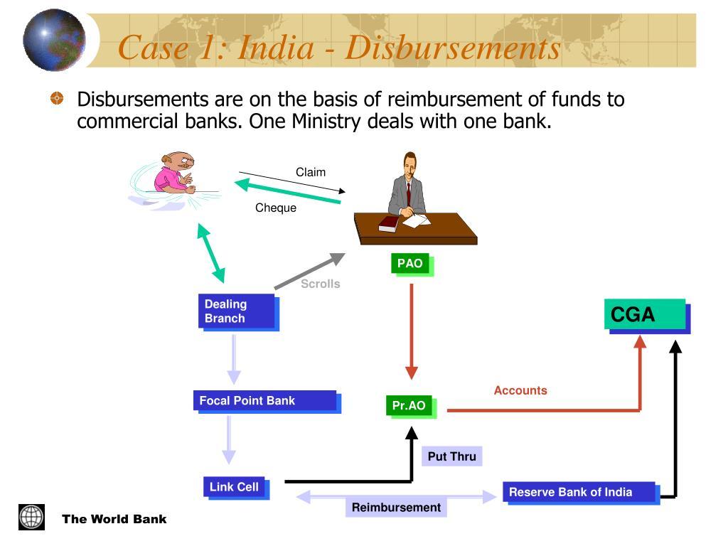 Case 1: India - Disbursements