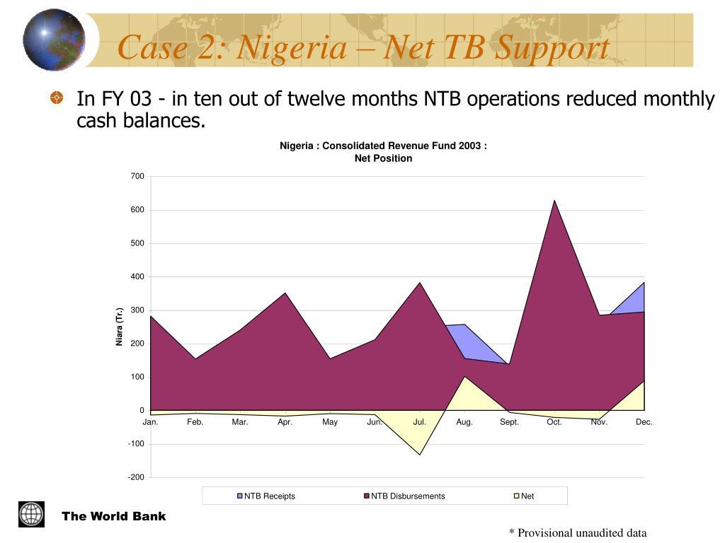 Case 2: Nigeria – Net TB Support