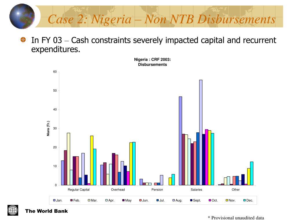 Case 2: Nigeria – Non NTB Disbursements