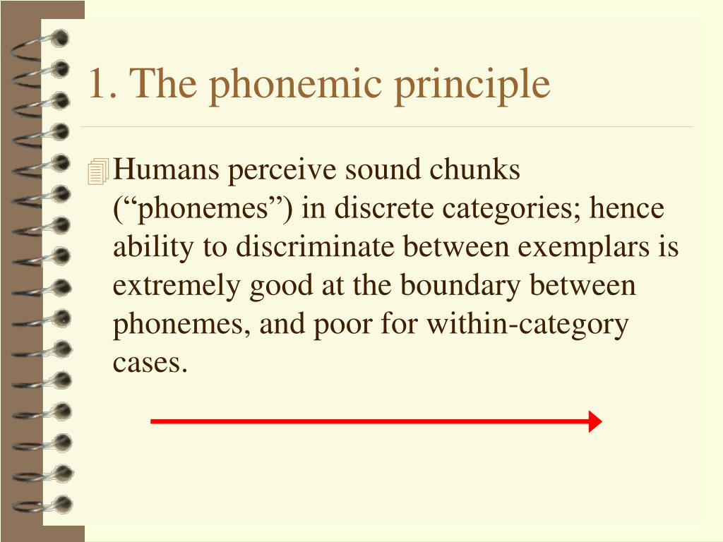 1. The phonemic principle