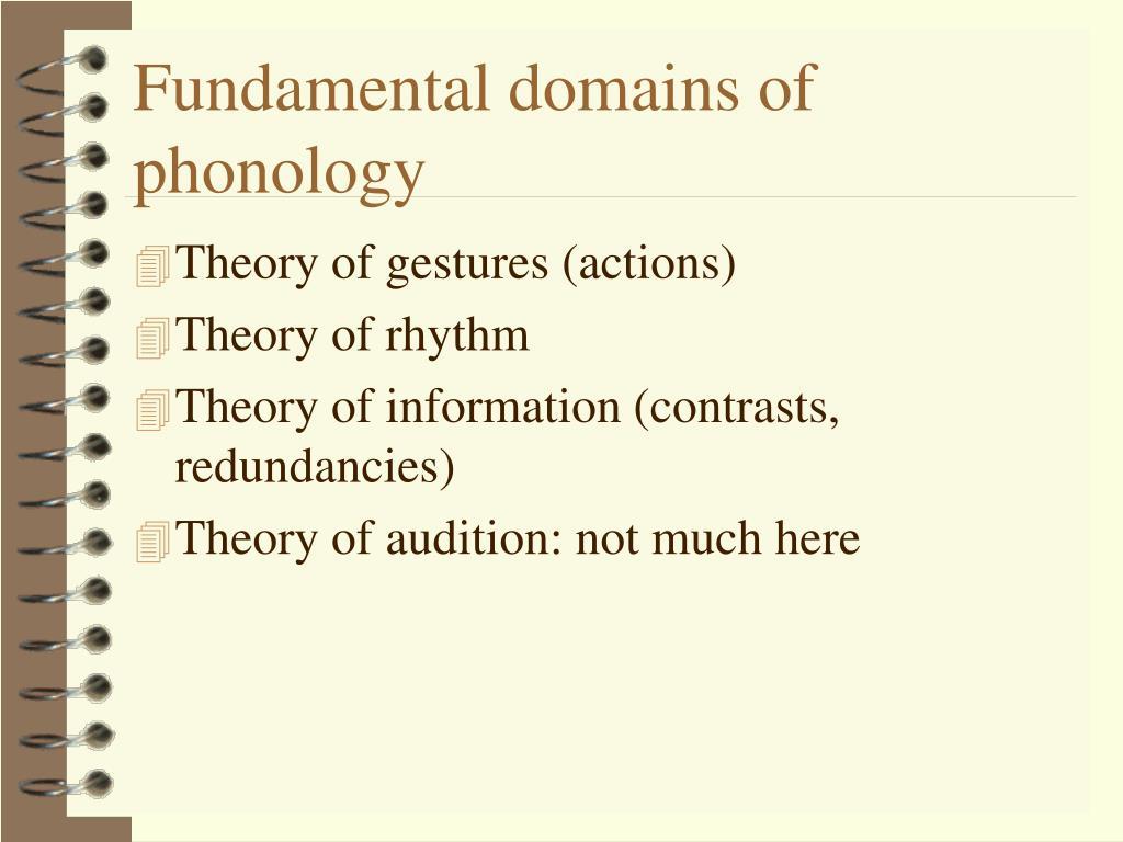 Fundamental domains of phonology