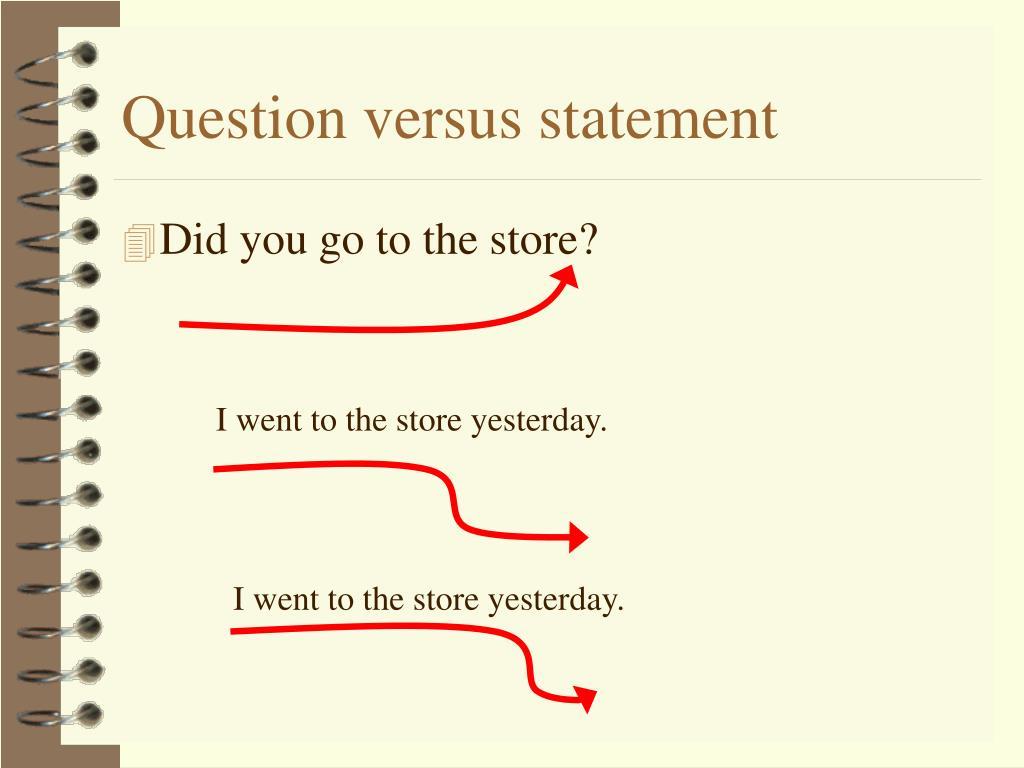 Question versus statement