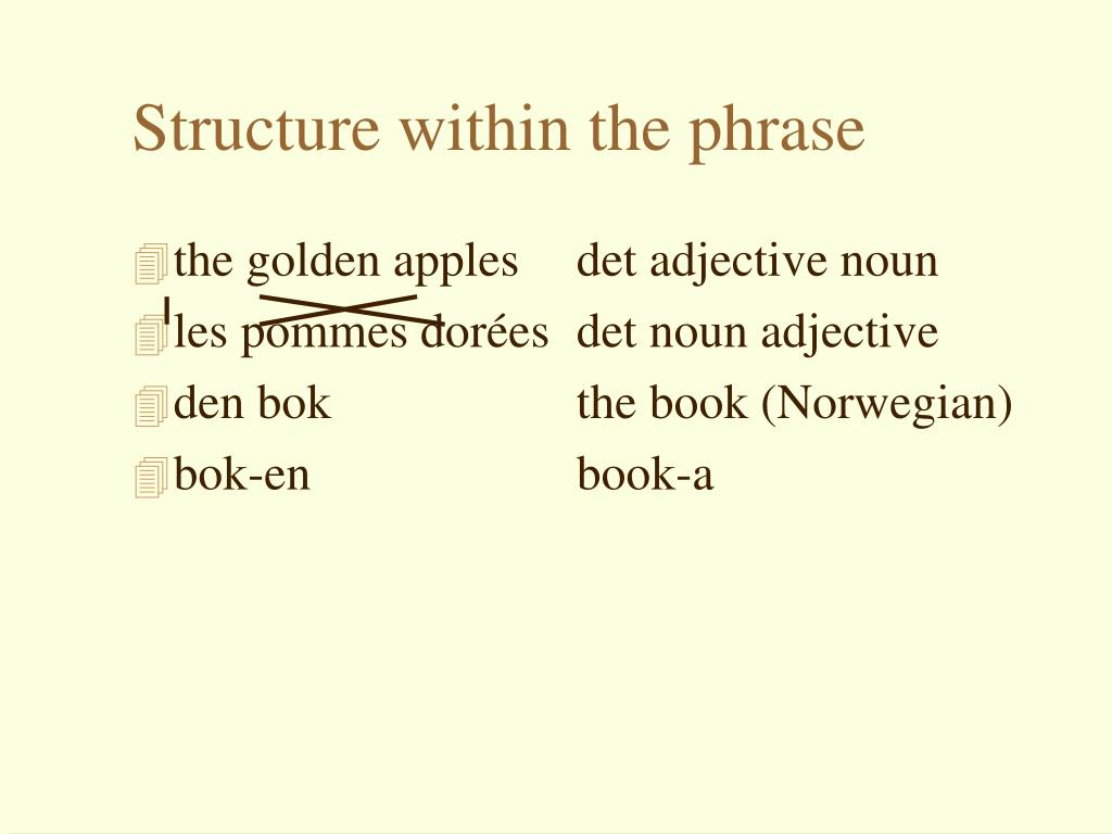 Structure within the phrase