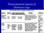 neurochemical aspects of defensive rage48
