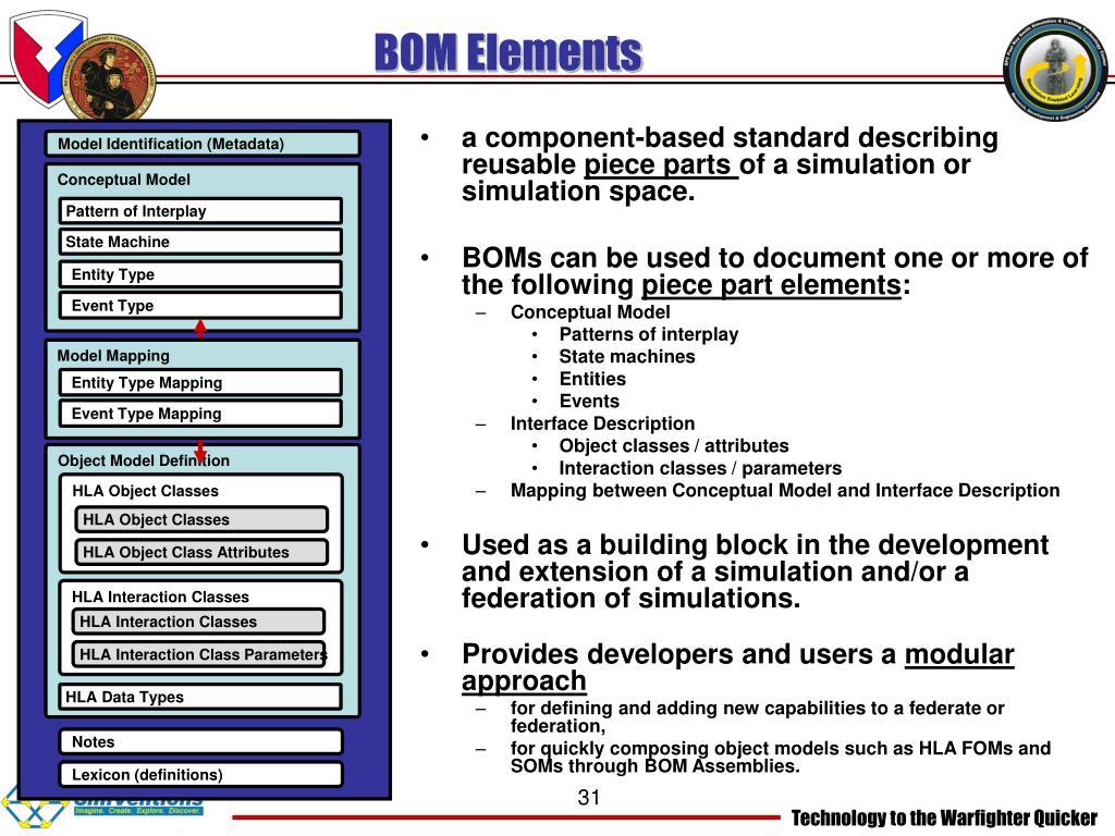 a component-based standard describing reusable