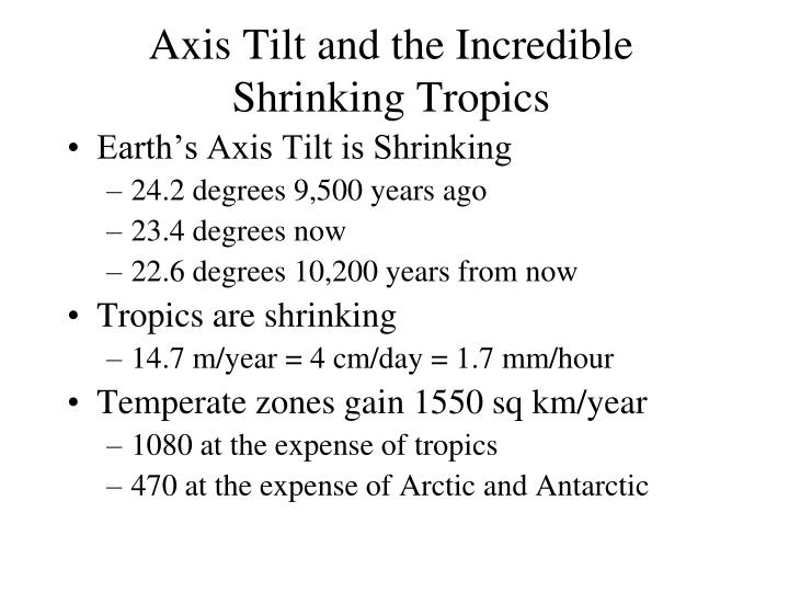 Axis Tilt and the Incredible Shrinking Tropics