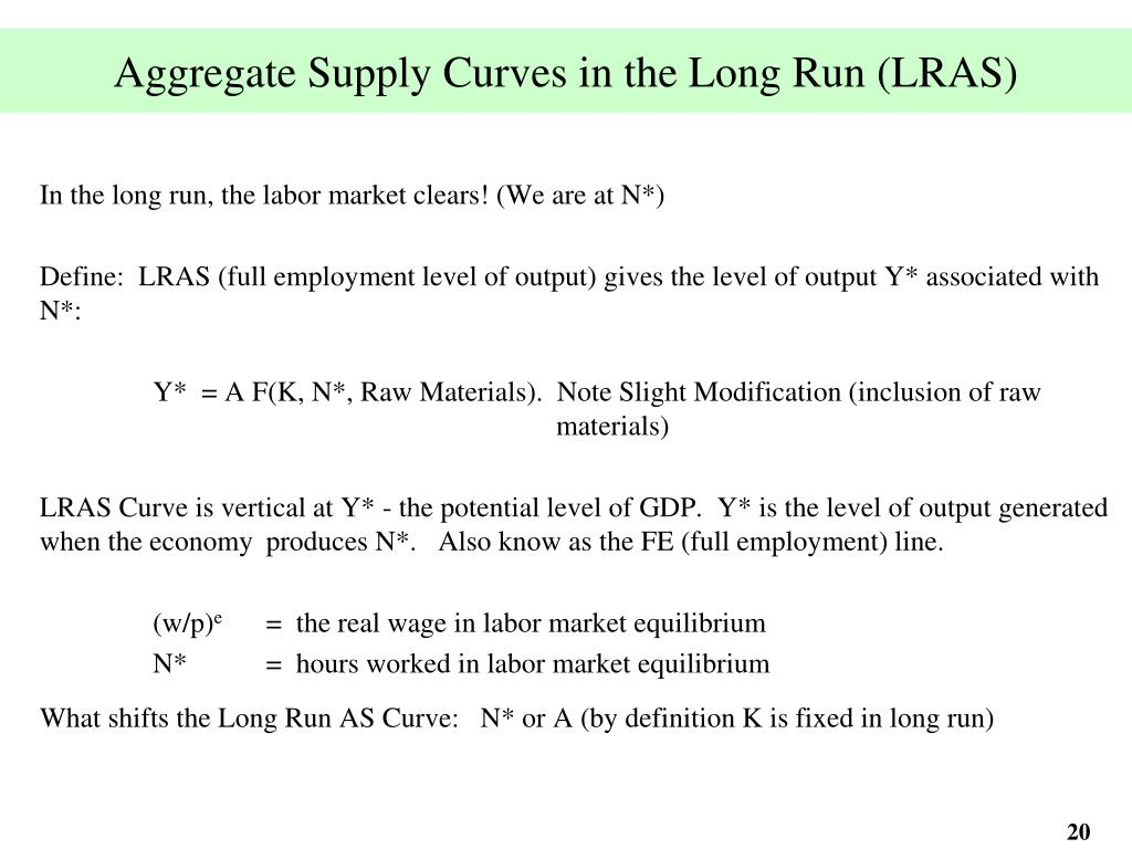 Aggregate Supply Curves in the Long Run (LRAS)